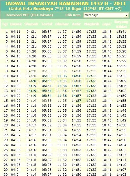 Image Result For Jadwal Imsak Puasa