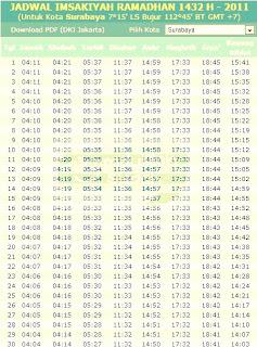 Image Result For Jadwal Imsakiyah Puasa