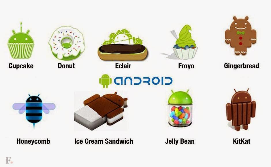 Mengenal Semua Versi Android