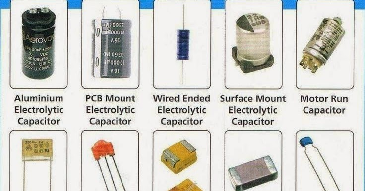 electrical engineering world  types of capacitors and