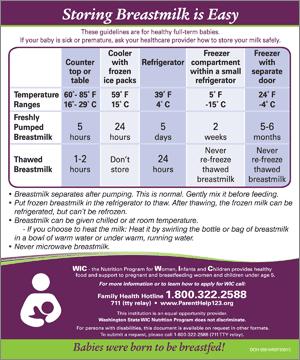 freshly expressed breast milk storage guidelines
