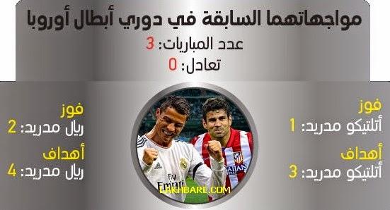 بث مباشر نهائي ريال مدريد VS أتلتيكو مدريد عصبة الابطال 2014 Atletico Madrid vs real madrid