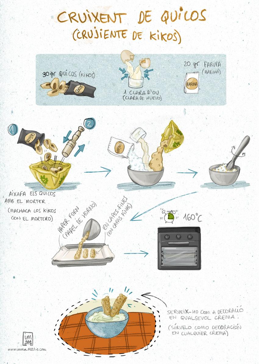 Recepta il·lustrada de cruixent de quicos ©Imma Mestre Cunillera