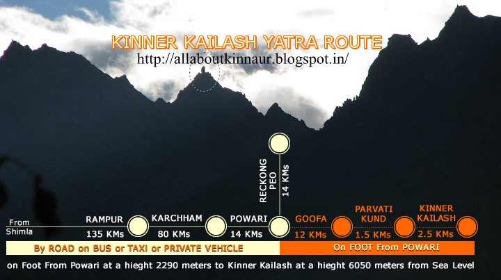 Kailash Yatra Route Map Kinner Kailash Route Map