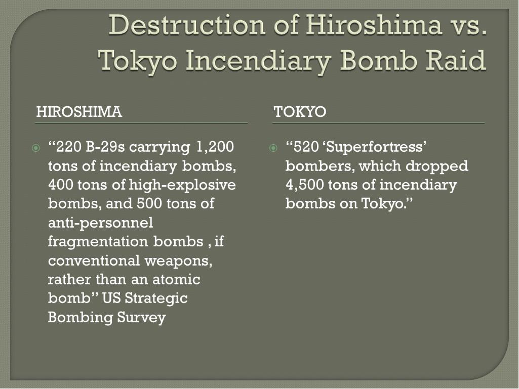 Secrets of the Atomic Bomb Attack on Japan