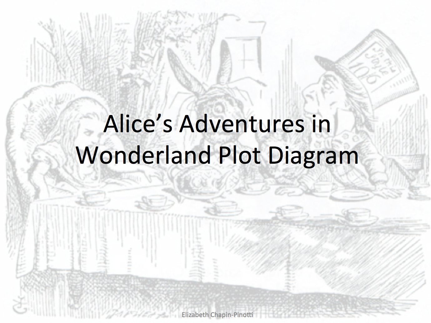 The best of teacher entrepreneurs free language arts alices free language arts alices adventures in wonderland plot diagram powerpoint and template pronofoot35fo Choice Image