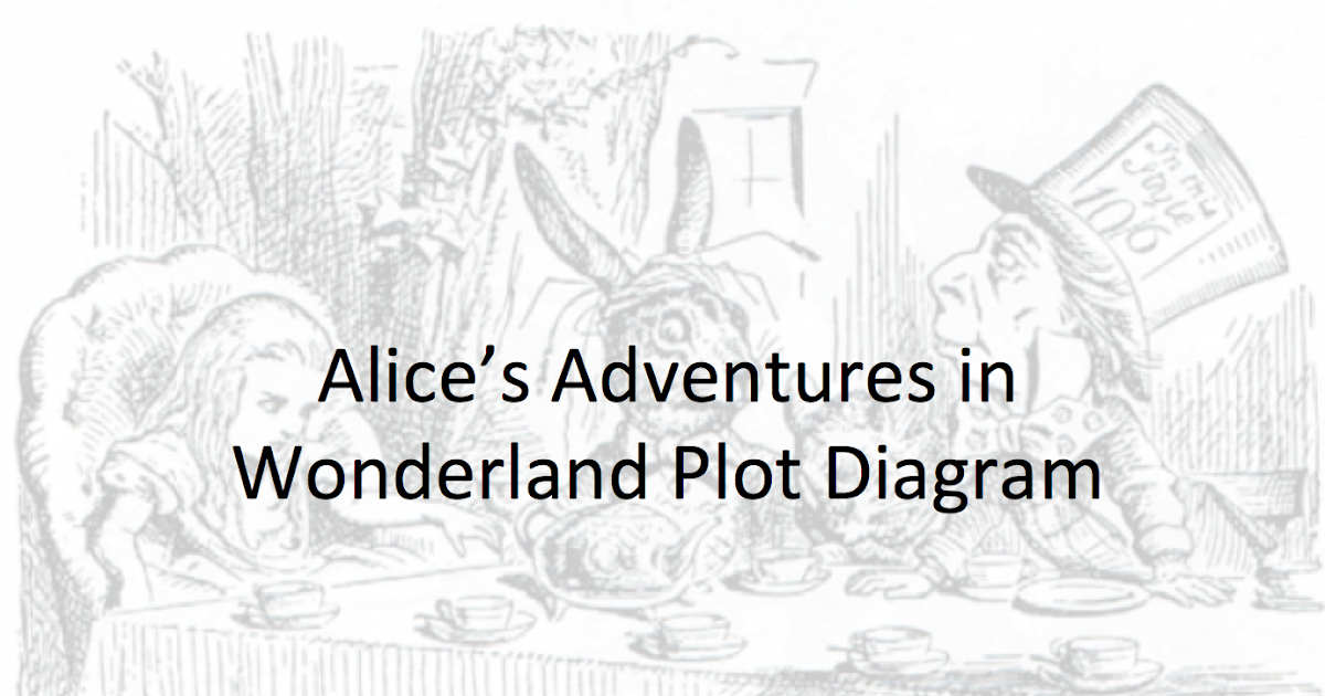 The Best Of Teacher Entrepreneurs  Free Language Arts  Alice U0026 39 S Adventures In Wonderland Plot