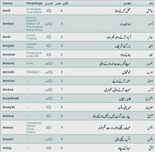 What is the meaning of lucky in urdu driverlayer search for Gardening meaning in urdu