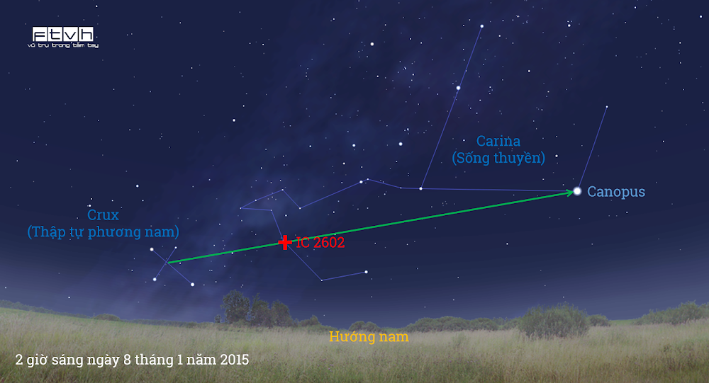 Hình minh họa bầu trời hướng nam lúc 2 giờ sáng ngày 8 tháng 1 năm 2015.