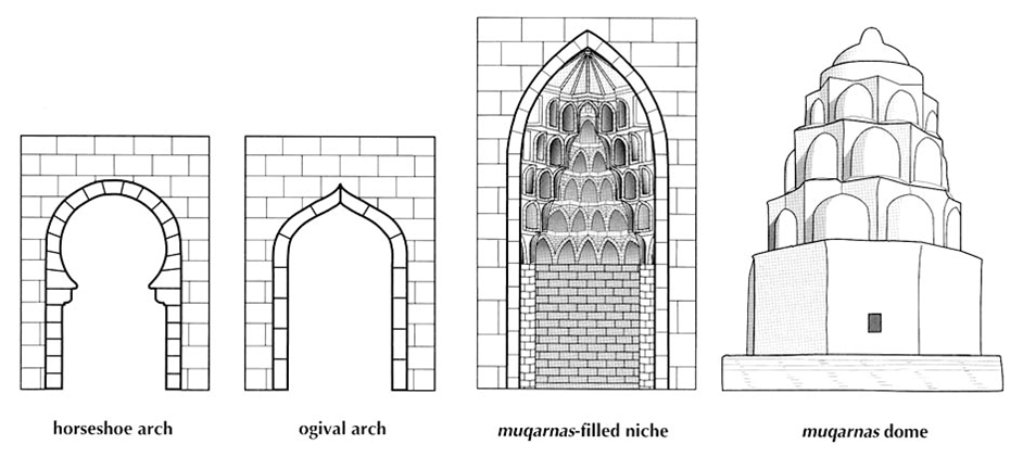 This Is An Example Of Horseshoe Arches Found In The Great Mosque Cordoba