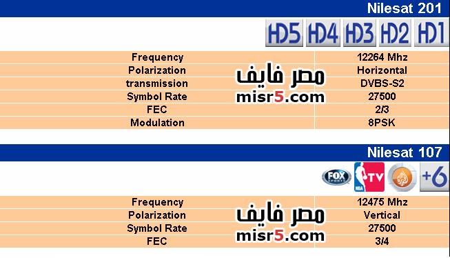 تردد قنوات الجزيرة الرياضية HD الأتش دي جديد النايل سات 2014