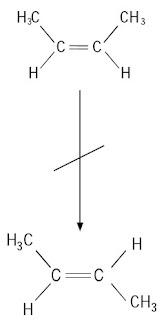 Pada alkena, tidak terjadi perputaran ikatan rangkap pada sumbu rotasinya.