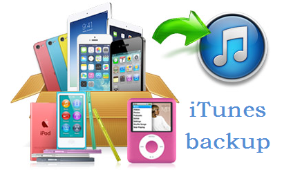 find itune backup file