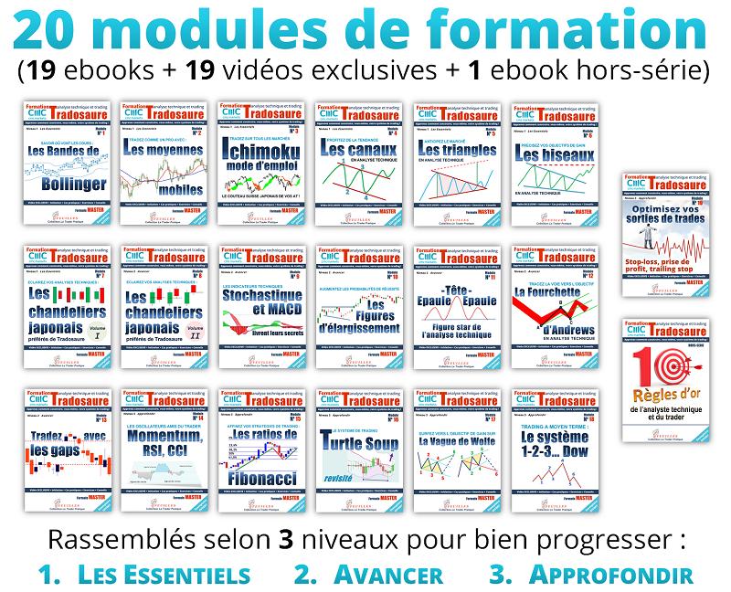 Le cours de l'action ABC ARBITRAGE ABCA en temps réel sur Boursorama: historique de la cotation sur Euronext Paris, graphique, actualités, consensus des analystes et informations boursières.