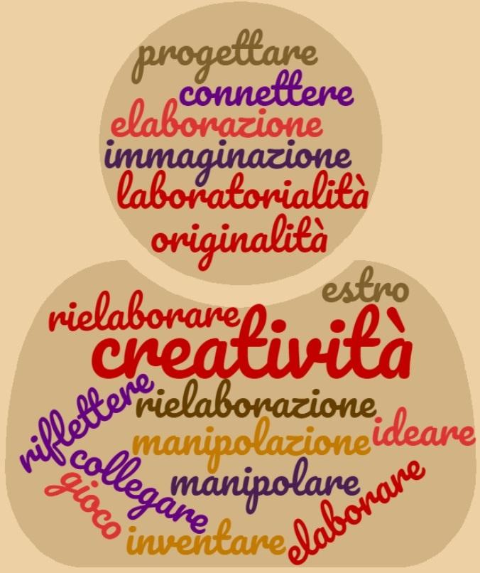 CREATIVITA' 2^A