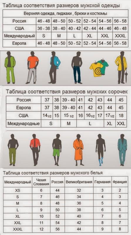 какой х размер 48-50 мужская таблица