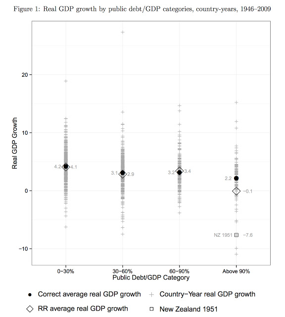 in favor of austerity Canada's austerity consensus by michal the liberal experts were not in favor of the restrictive zero-inflation experiments that briefly held influence in the.