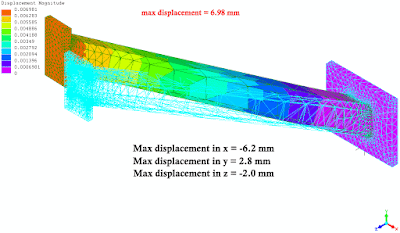 FEA result: displacement of straight tube design