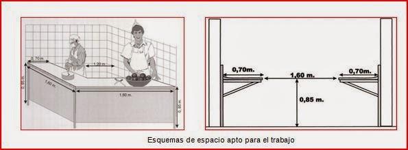 cuarto frio cocina - 28 images - equipos y utensilios, awesome ...