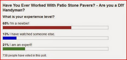 Patio Stone Pavers poll results