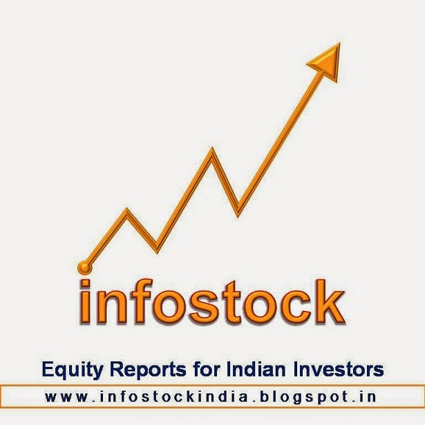 Basics to online stock trading
