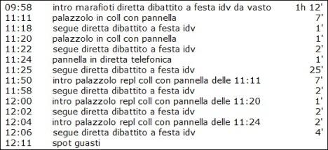 Malvino settembre 2012 for Diretta radio radicale