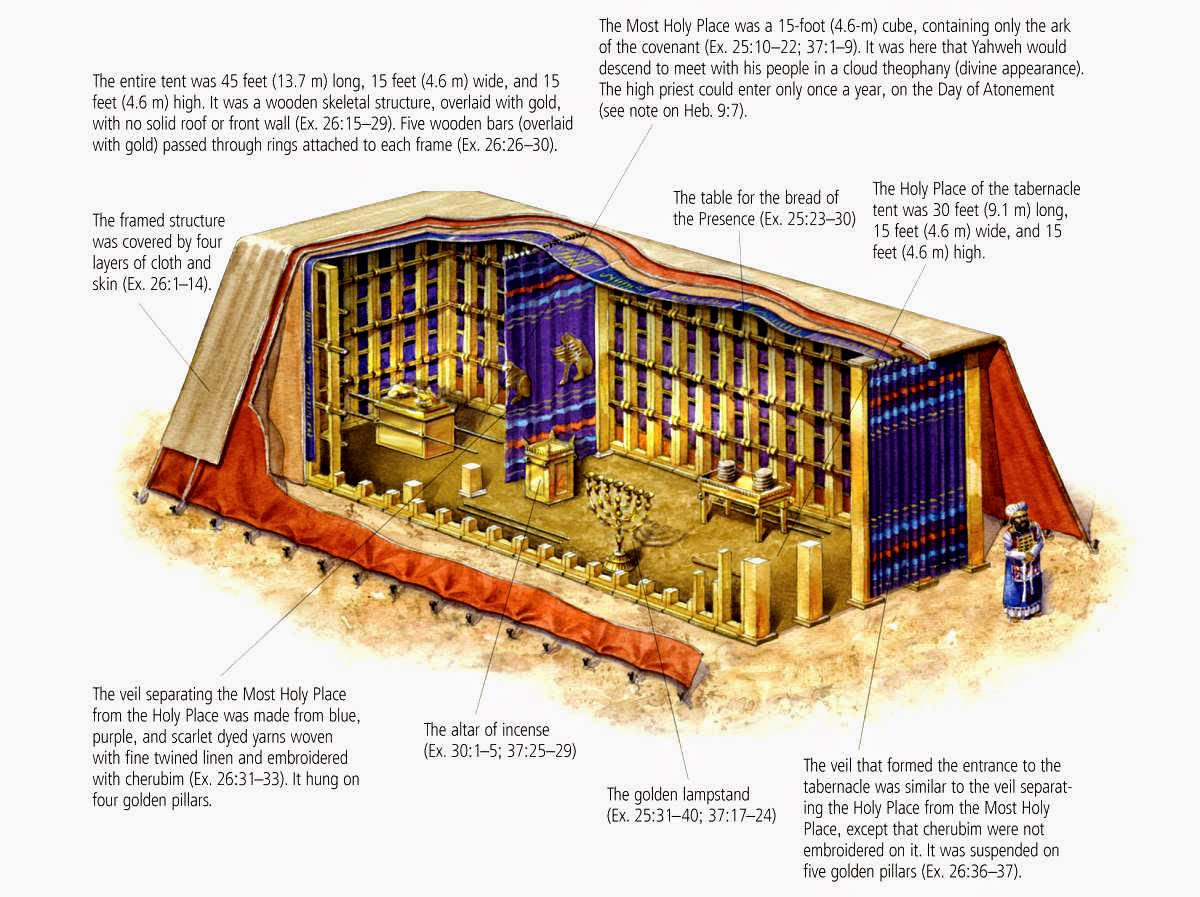 Books of foundation the books of foundation the ark of the covenant
