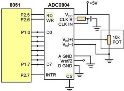 ADC0804 interfacing with microcontroller 8051