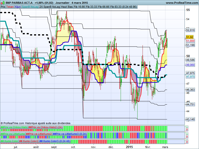 Bnp paribas trading system