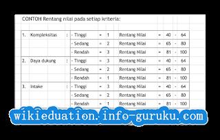 Download Contoh KKM Kelas 1- 6 dilengkapi dengan KKM PAI dan KKM PJOK SD 2016