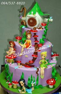 Najlepse torte, SlatkiSvet.com, najlepse torte novi sad, torte beograd