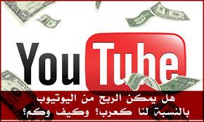 حقوق الملكية الفكرية - حقوق الملكية على اليوتيوب -كيف نحافظ على حقوق الملكية الفكرية على اليوتيوب - حقوق الملكية واليوتيوب - You tube -You tube partner-Property rights-  Property rights on YouTube