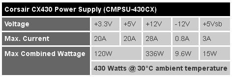 Corsair CX430 specs