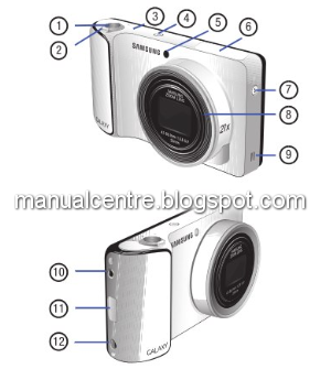 Samsung Galaxy Camera Layout