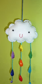 http://sweetfaerycreations.blogspot.com.es/2013/05/tutorial-movil-cuna-baby-shower.html