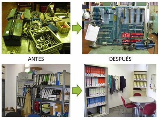 Teconecto com orden y limpieza en el trabajo for Trabajo para limpiar oficinas