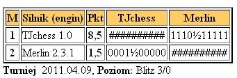 TJchess 1.0 has been released!!!!!!!!!!!! Testtj9.4.2011