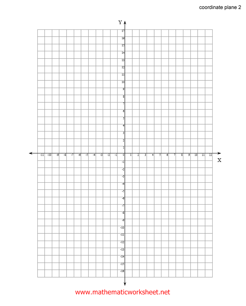 Worksheets Coordinate Plane Worksheet coordinate plane worksheet worksheets kristawiltbank free ordered pairs and changing position or direction