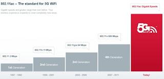 Broadcom Wi-Fi
