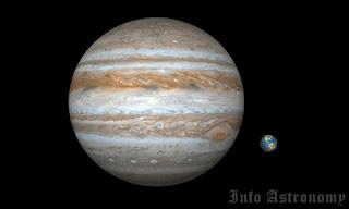 Sebesar Apa Dirimu: Perbandingan Bumi dan Planet Tata Surya