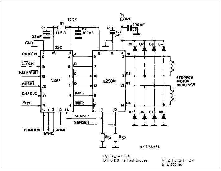 berinovasi dengan elektronika  driver motor stepper