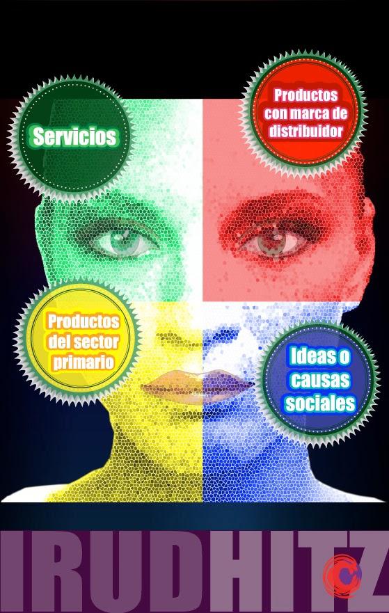 Selección de productos con el fin de reflexionar sobre ellos en términos de Branding. Servicios, productos con marca de distribuidor, productos del sector primario y las ideas o causas sociales.