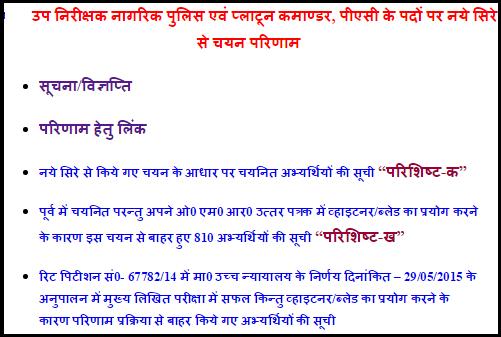 Uttar Police Daroga Bharti Parinam/Result 2015 Published