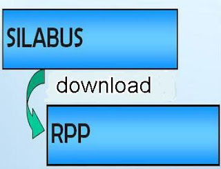download rpp silabus agama
