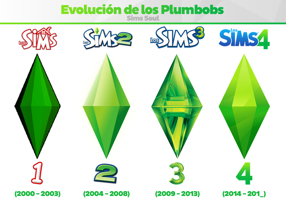 It's just a photo of Adaptable Sims Plumbob Template Printable