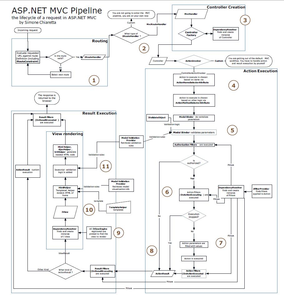 MVC - Export PDF Document From View Page