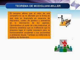 tasa-actualizacion-segun-modigliani-miller