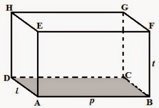 Cara Menghitung rumus volume kubus dan balok SD Kelas 5