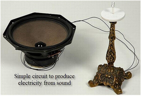 Converting Sound Energy to Electric Energy