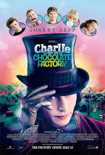Charlie and the Chocolate Factory (2005) Hindi Dual Audio BluRay | 720p | 480p